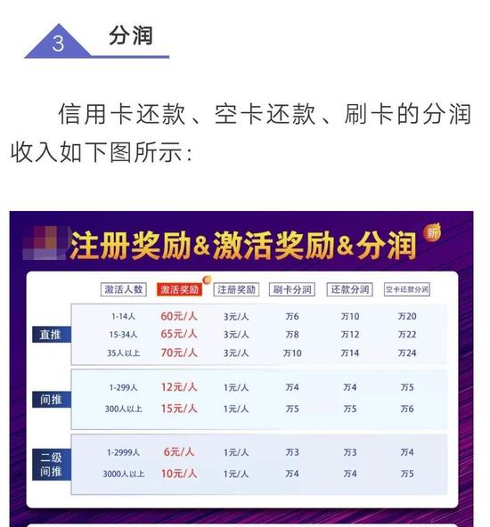 """信用卡代偿套现产业链:中间商""""赚差价""""日入上万"""