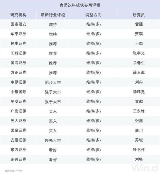 九州线上娱乐登录网址·人社部:将加快研究降低社会保险费率实施方案