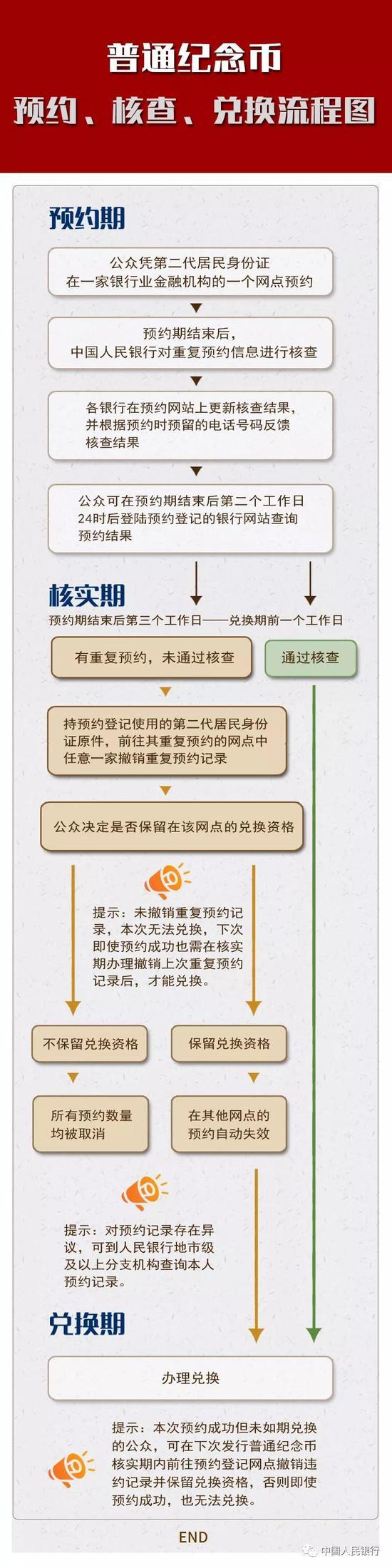 """月博首页手机下载中心_央行缩量续作""""麻辣粉"""" 一度高涨的降准预期或落空"""