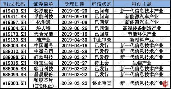 什么是时时彩黑彩 国中水务拟为全资下属公司碧晨天津6500万元贷款提供连带责任担保