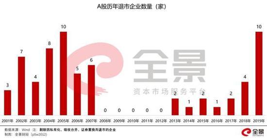 新濠天地真的假的 - 辽宁2018年底实现异地就医联网结算