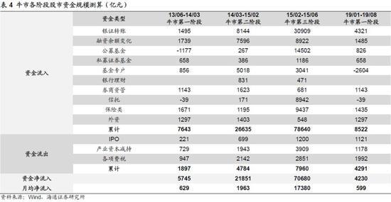 「天玖国际娱乐靠谱吗」汇添富汇鑫货币增聘徐寅喆为基金经理 与蒋文玲共管