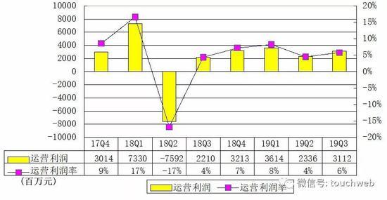 瑞丰bet16-权威发布!11月21日起郑州实施机动车单双号限行!