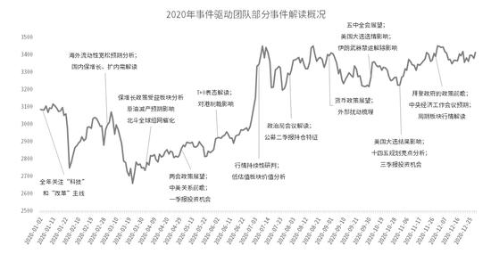 中信证券:抢占风口 2021看这里