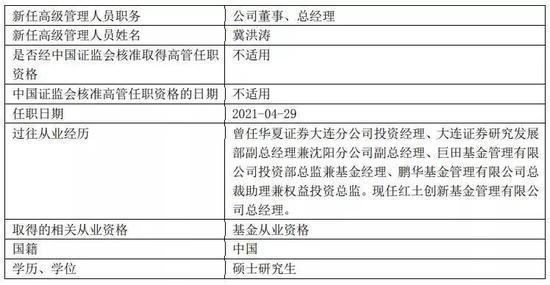 又有两家基金公司总经理换人了:老将冀洪涛履新红土创新