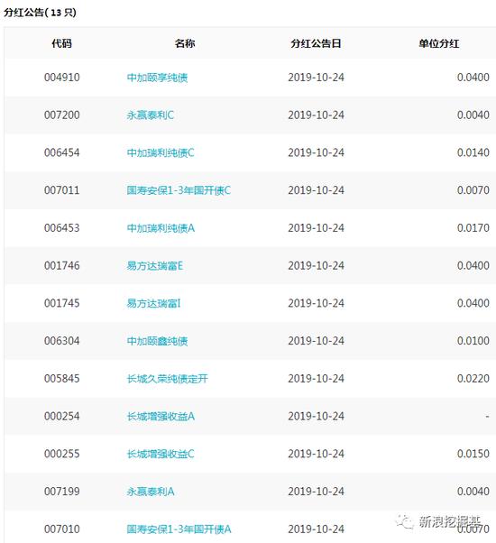彩88彩票网站能打开吗_邓海清:2月进出口大幅回落验证1月超预期是春节因素