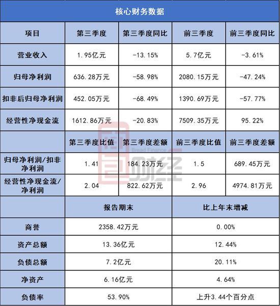 首存狂享100_上海开出首张留抵退税单,首批先进制造业企业获益