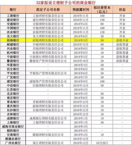 开元娱乐场开户-科大国创:携手运营商共同推进5G网络建设