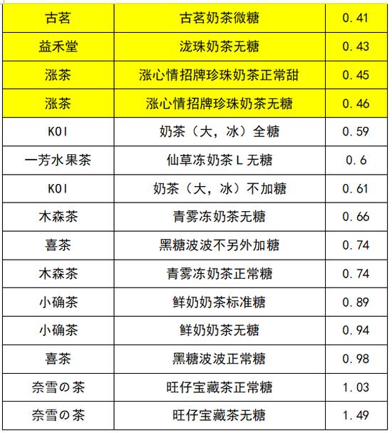送彩金38彩金 - 渣打集团涨逾1%暂十连升 创超过三个月高位