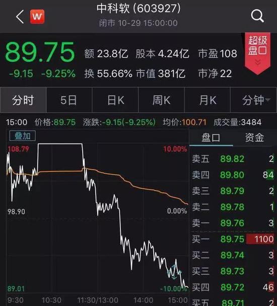 娱乐开户送现金28元·对话李丰:中国经济正在触底反弹充满机遇 联商网