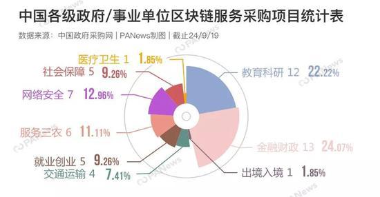 http://www.reviewcode.cn/shujuku/83312.html