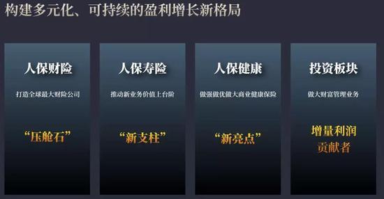 mg线上娱乐官方网站-创业者纷纷将BP关键字区块链改成芯片 其他内容不动