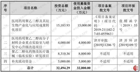 """7号娱乐场官网站-来凤财政局""""两下两上""""规范结转结余资金的管理"""