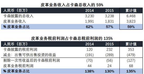 ag电游mg手机版 华大基因董事长:要想让中国的人均寿命提高10岁,其实轻而易举!