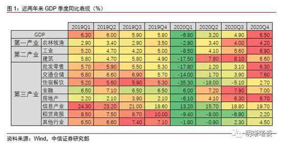 明明债券研究团队:利率的上限在哪?
