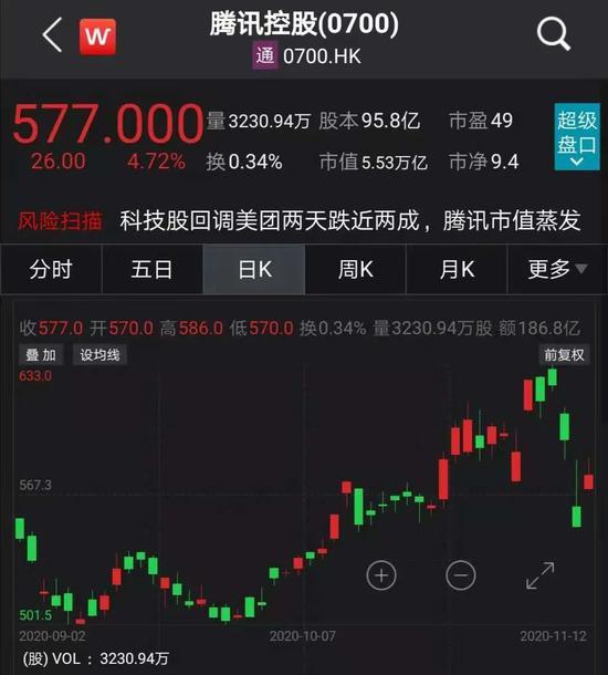 互联网巨头好消息频传:腾讯Q3净利323亿 拼多多首次实现季度盈利