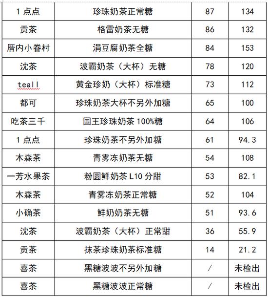 注册送体验金娱乐官网大全|独角兽掀赴港上市潮 上半年香港IPO达101宗全球第一