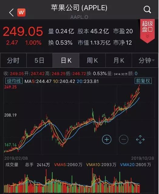 博狗安卓最新·刘扬伟将退出夏普董事会 或为担任鸿海董事长做准备