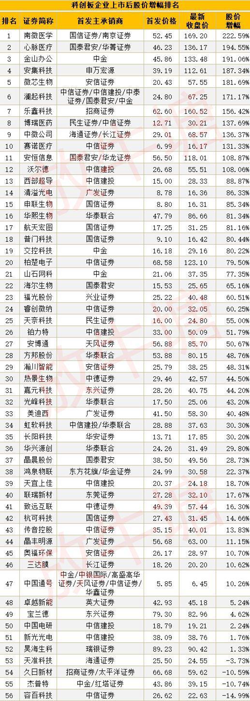 普京娱乐游戏,中国最好的喜剧导演是他,冯小刚也不是对手,狠甩徐峥