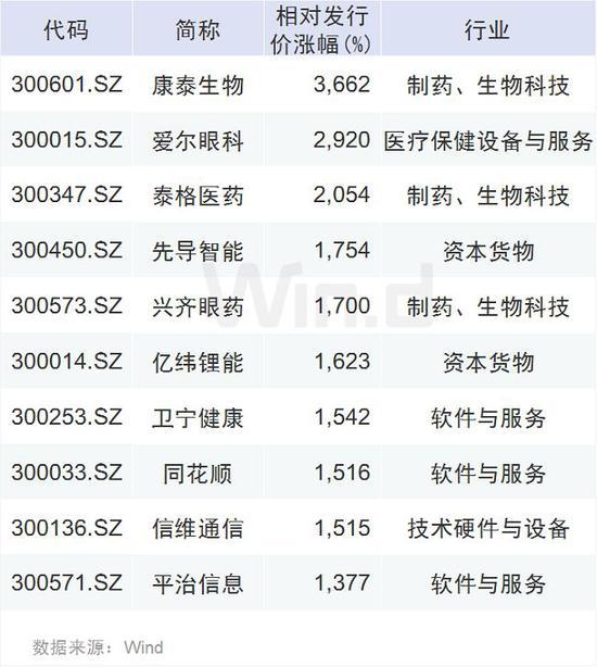 娱乐场投资多少 - 2019南昌飞行大会举行!百余种飞行器近距离探秘 签约项目总投资280亿元