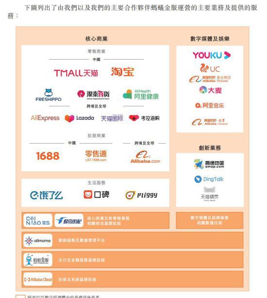 虎博城开户 百亿债权爆雷 萝卜章骗局引发华业资本股债双杀