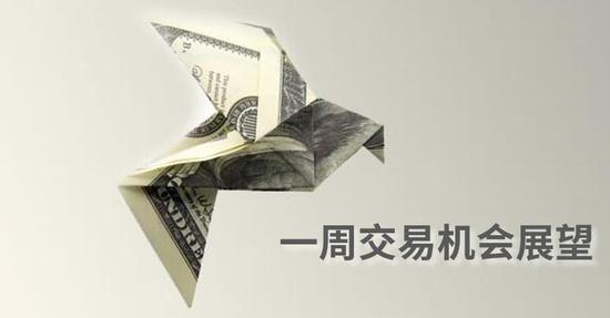 本周交易机会展望:美国、日本、英国央行议息