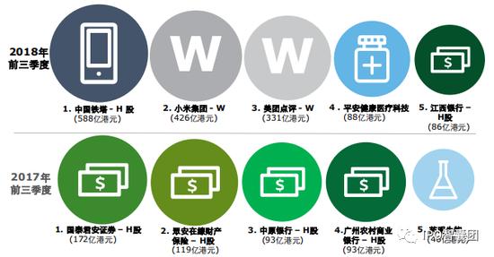 香港帮会澳门赌场-亚马逊的过去和未来,贝索斯都写在股东信上