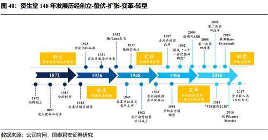 「恒丰国际娱乐网址」采撷城市记忆,合奏时代之声《歌唱祖国·一首歌一座城》庆祝新中国成立70周年