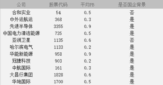 long8龙8体育客户端 - 中信保诚人寿浙江违规被罚100万:编制提供虚假报告