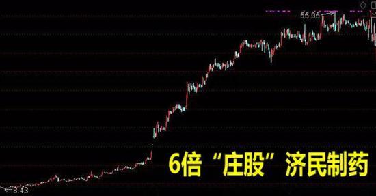 <strong>网传有股民账户被盗买入庄股 同</strong>