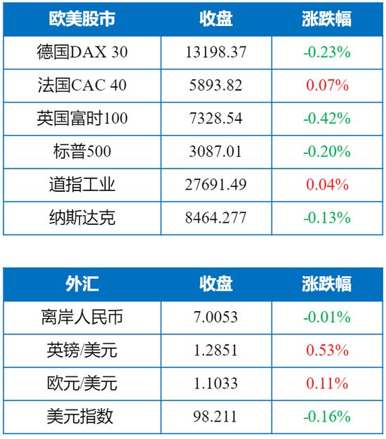 """老百汇游戏网站_35%工业园区网速太低 拖德国经济""""后腿"""""""