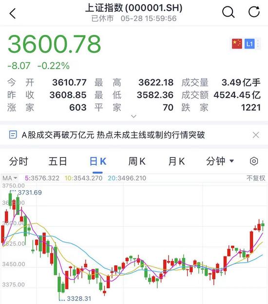 700亿白马上海电气突曝风险 十大券商研判:牛市续航发动机来了