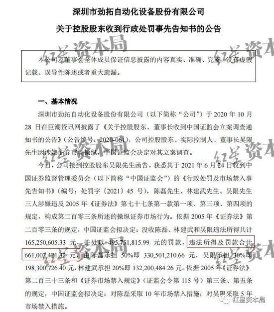 """劲拓股份董事长等三人操纵股价:罚没6.6亿 提前两天""""闪崩""""疑消息泄露"""