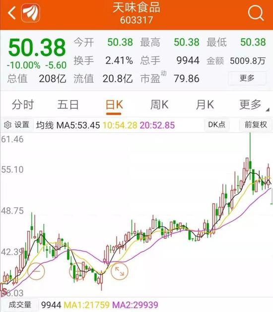 直接提现的app - 上海将重点支持5G关键技术 AI发展基金研究设立中