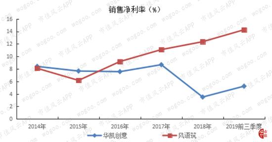 亚洲城手机娱乐场-基金经理股票仓位曝光:有的大胆重仓 有的谨慎低仓