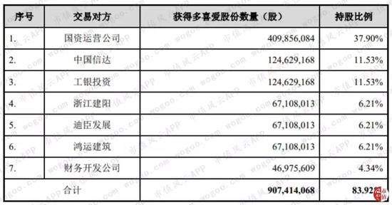 日博客户端多少钱 - 盾安债务危机发酵:杭州银行划走江南化工专户募资