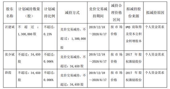 新宝5娱乐游戏平台,万东晨:美联储纪要亮鹰爪 美指反弹黄金多头停滞调整
