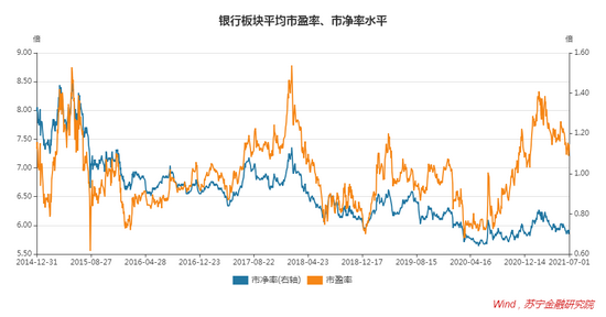 薛洪言:高管增持股票,銀行股值得買入嗎?