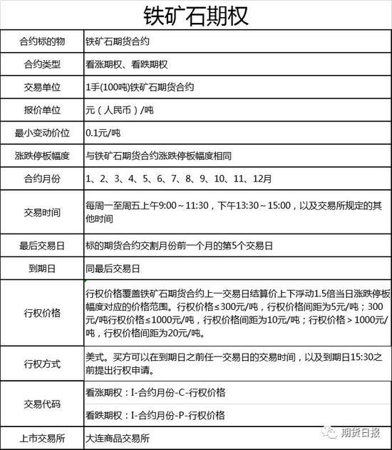 金沙城送20新闻|武汉伢速看!2号线和7号线又有新变化,特别是光谷广场站!