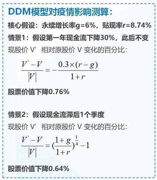 黄燕铭:现在是配置中国资产的好时间 上半年看到3300点
