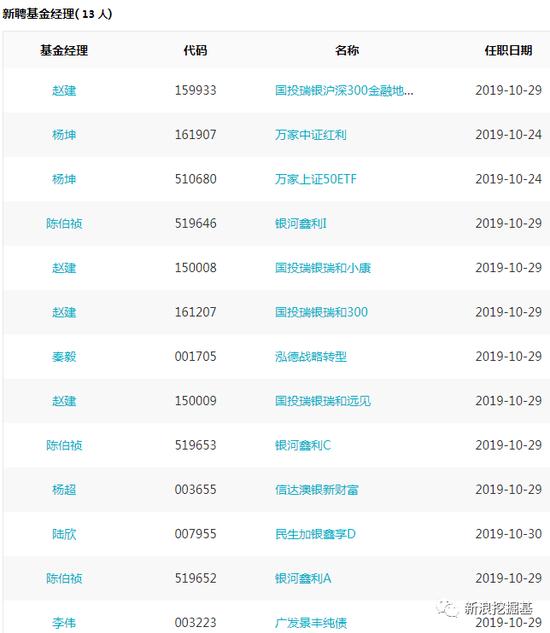 沙巴真人娱乐平台app|中企海外发债热度不减 监管严防外债风险