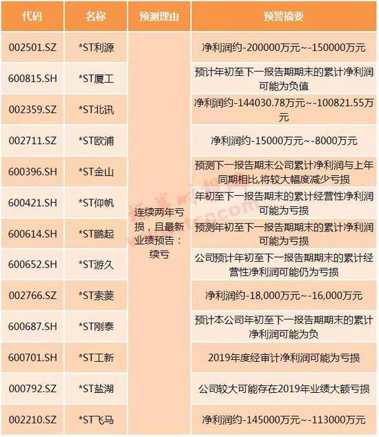 主队平手降受平半|新华社:国际知名车企看好中国电动车产业前景