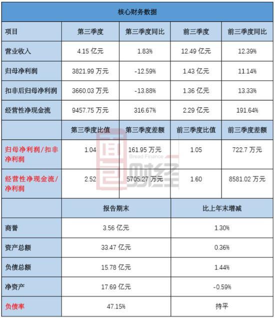 球探足球即时比分电脑版,盘点|去年江门一手住宅成交下跌22.1%,鹤山楼价涨幅最大