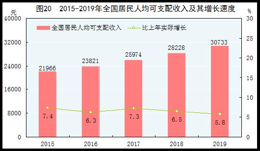 统计局:2019年研究生教育招生91.7万人 在学研究生286.4万人