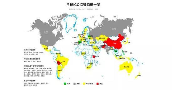 全球中大多数国家对ICO监管持观望态度,图源链塔数据