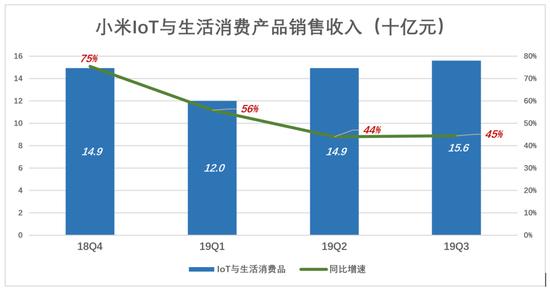 乐橙备用网址入口_大跌66% 四季度最惨股票竟是它 连退市股都跑输了