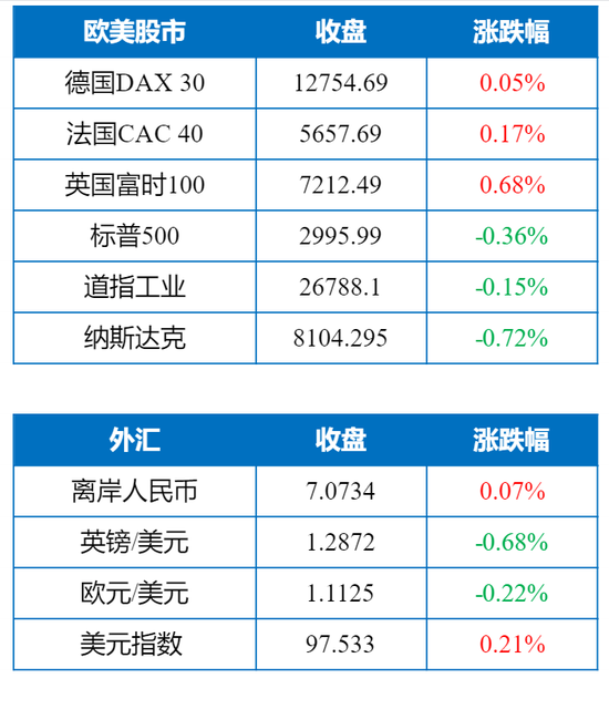 「永辉娱乐场在线开户」如何判断股票涨跌?股票涨跌怎么看