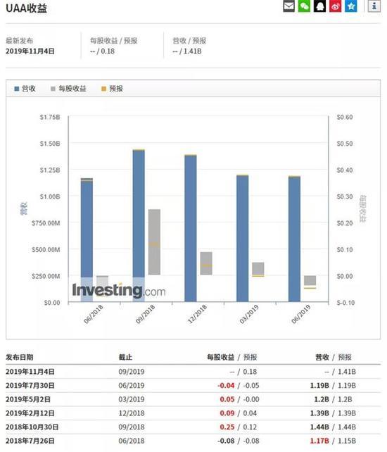 ks凯时官网手机版下载|A股房企前三季总营收增两成,增幅近5年来第二低