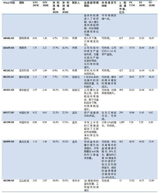 「云顶电子注册」黄晓明主演的电影《烈火英雄》涉抄袭被告,索赔300万