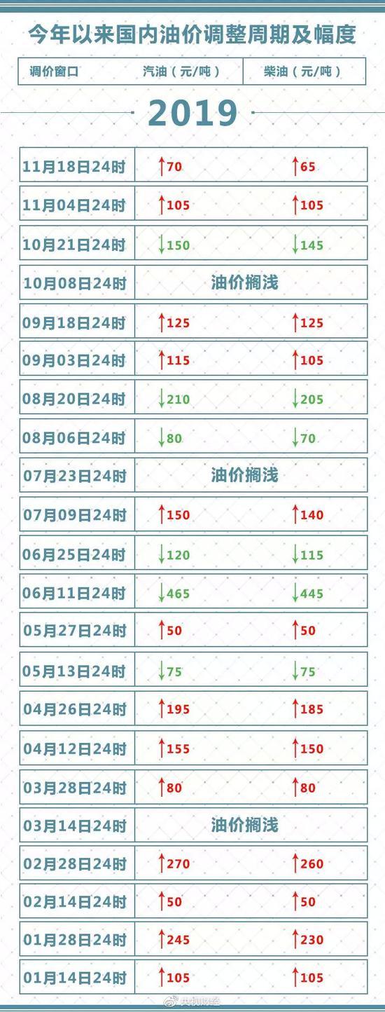 五千本金如何倍投_快讯 | 第100届全国糖酒商品交易会闭幕 超40万人次入场